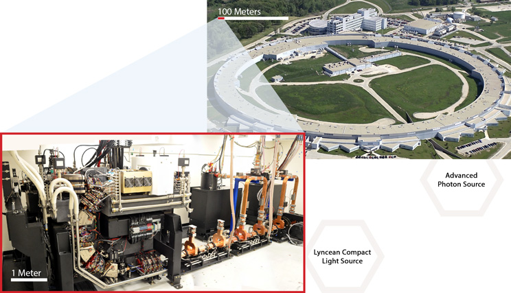 size-comparison-cls-vs-synchrotron